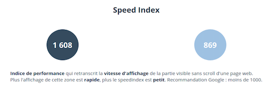 Speed Index Mesure de la vitesse avec Dareboost