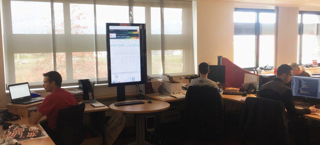 Dasboard mesure des KPI centres régionaux
