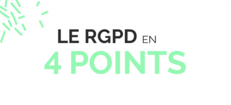 RGPD pour les ETI