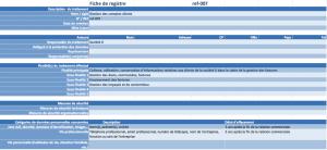 Exemple de fiche de registre
