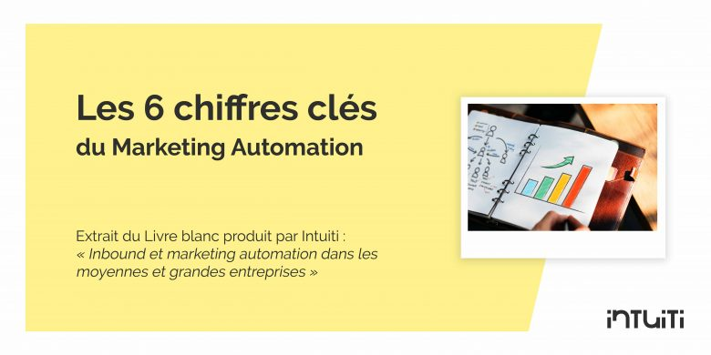 chiffres marketing automation